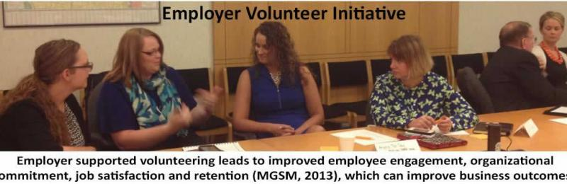 Banner-Employer Volunteer Initiative